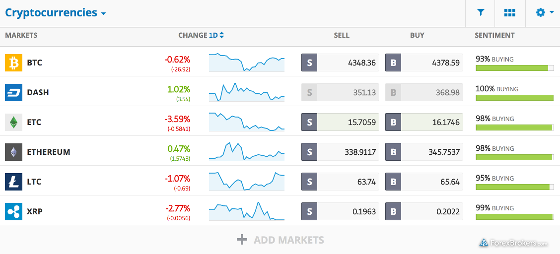 eToro Cryptocurrency watch list web platform bitcoin