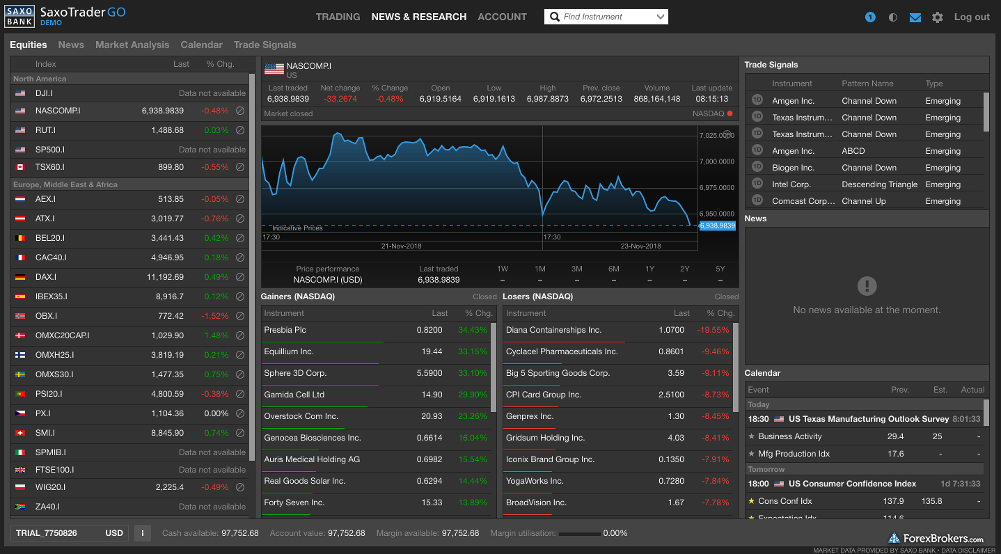 Best currency trading software nez froid en permanence of investment