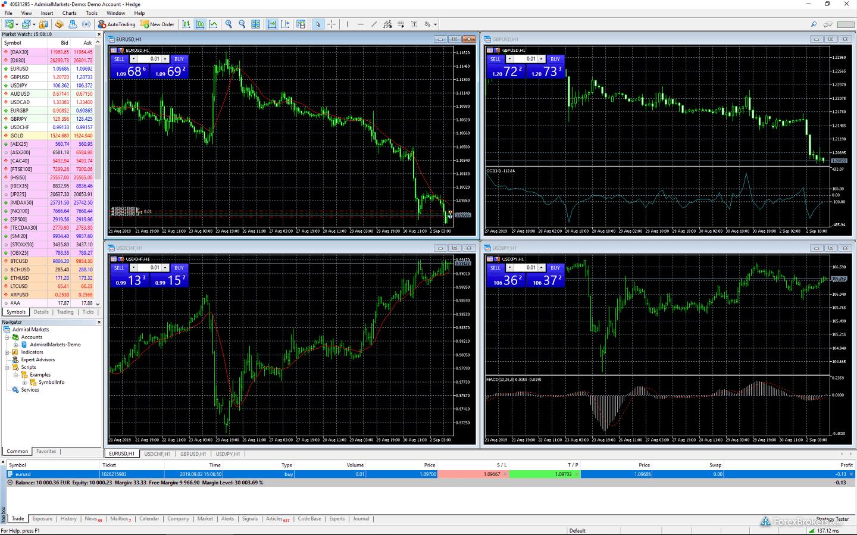 Admiral Markets MT5 platform