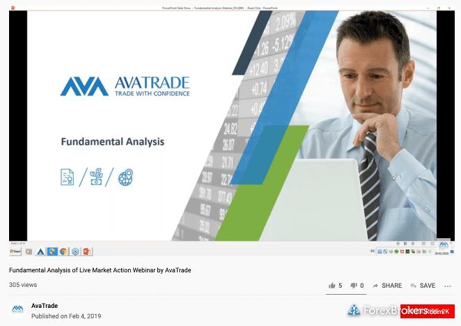 AvaTrade archived webinar