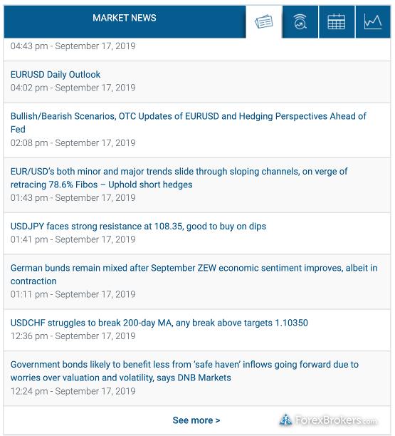 easyMarkets web platform market news
