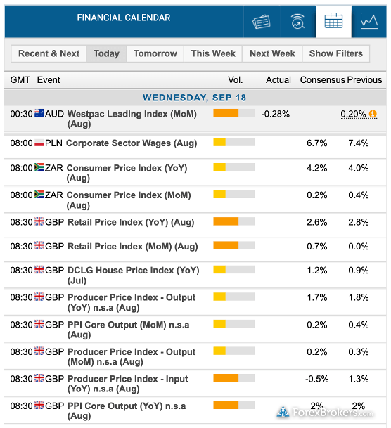 easyMarkets web econonmic calendar