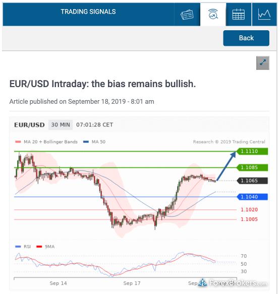 easyMarkets web platform Trading Central signal