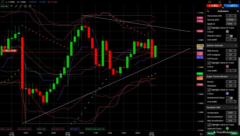 ETX Capital TraderPro charts