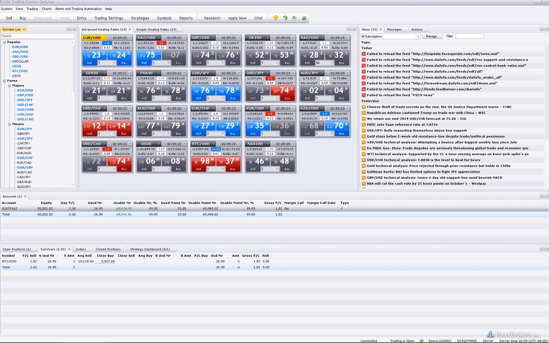 FXCM Trading Station desktop platform