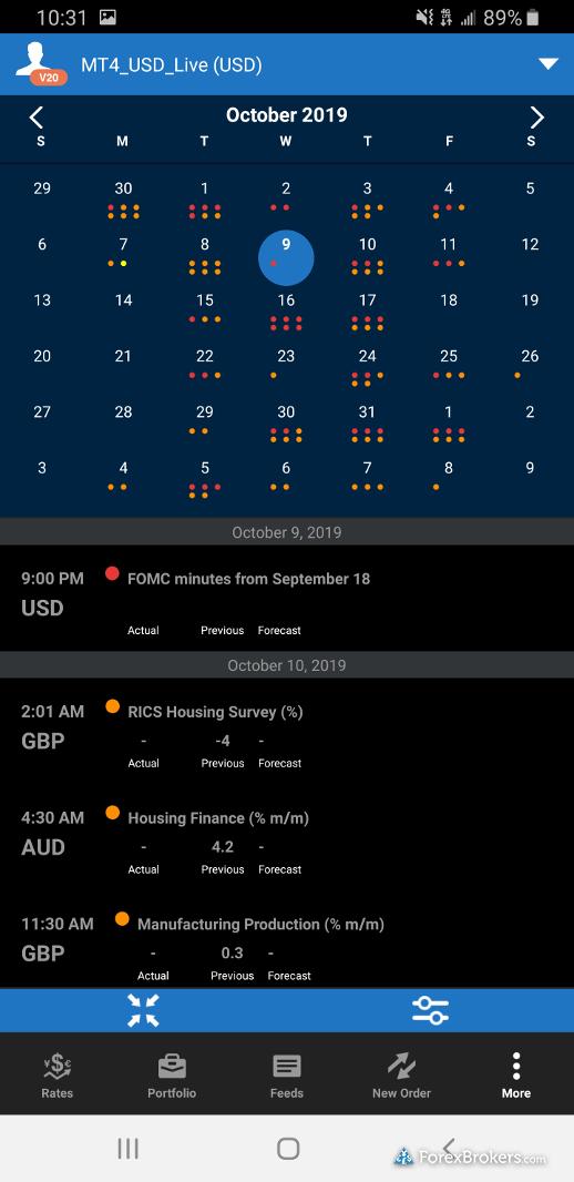 OANDA fxTrade economic calendar