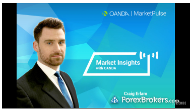 OANDA market analysis podcast