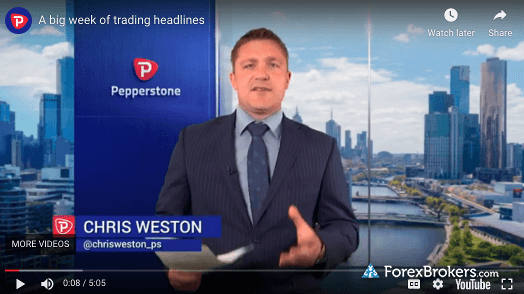 Pepperstone research market analysis videos