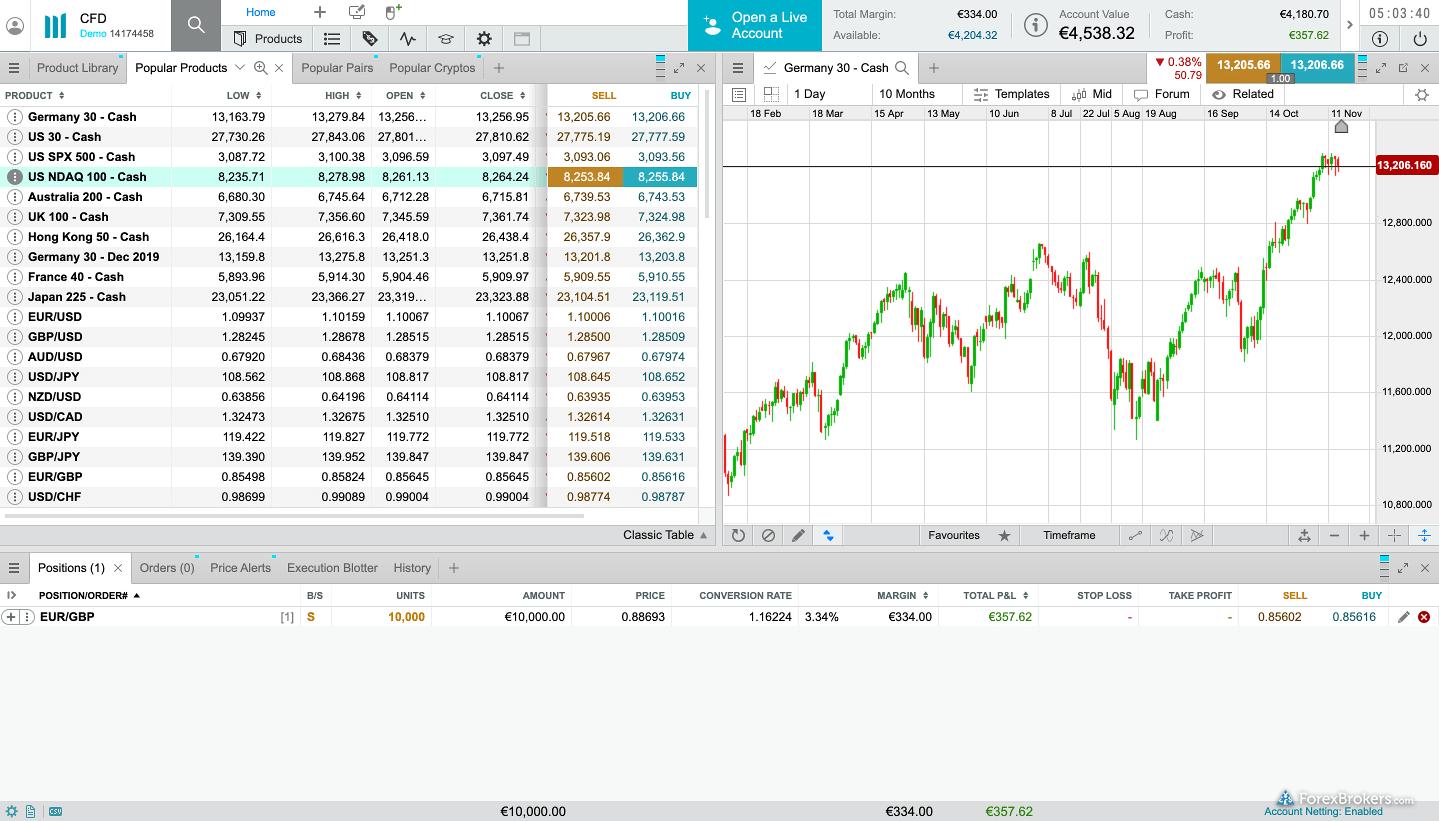 CMC Markets Web Platform light theme