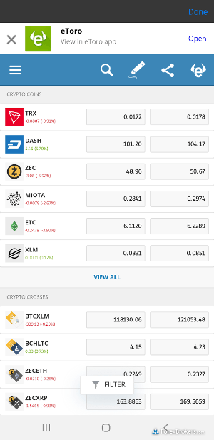 eToro Wallet cryptocurrency watch list