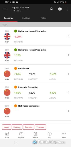 Dukascopy Bank JForex3 mobile app economic calendar