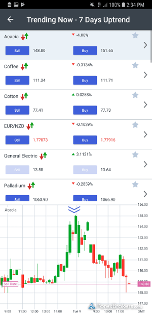 Markets.com mobile app screener