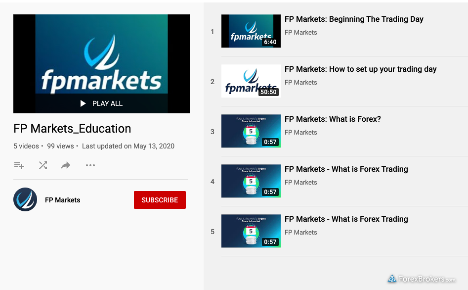 FP Markets YouTube Education
