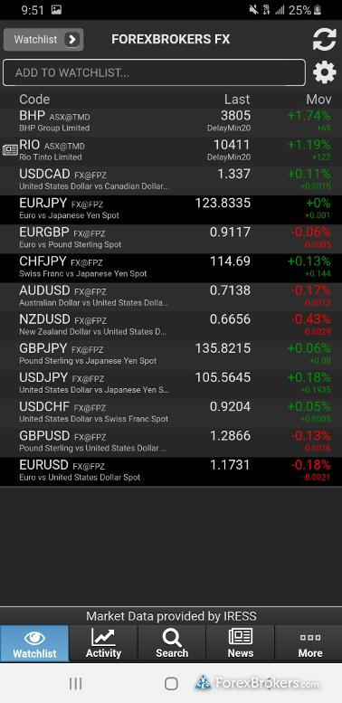 FP Markets Iress ViewPoint mobile app watchlist