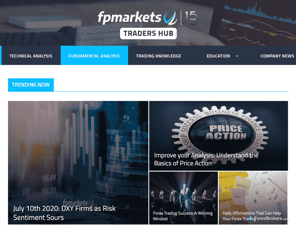 FP Markets research