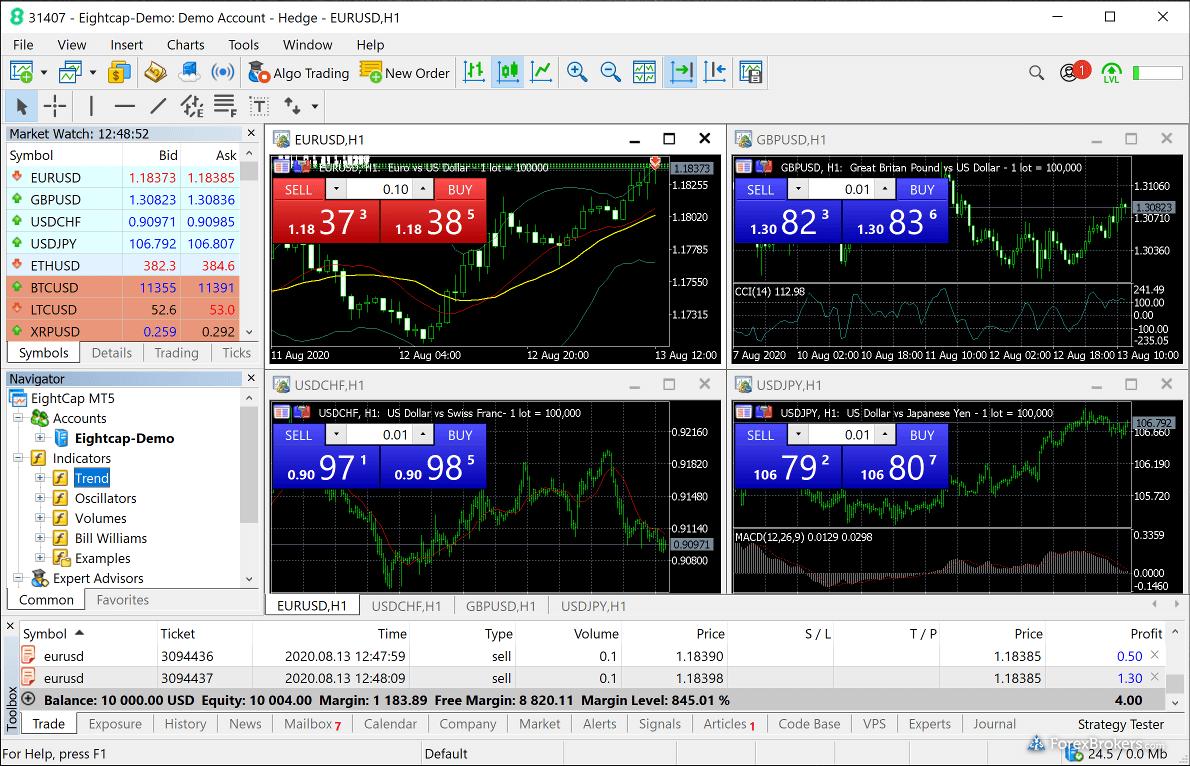 Eightcap MetaTrader 5 desktop platform