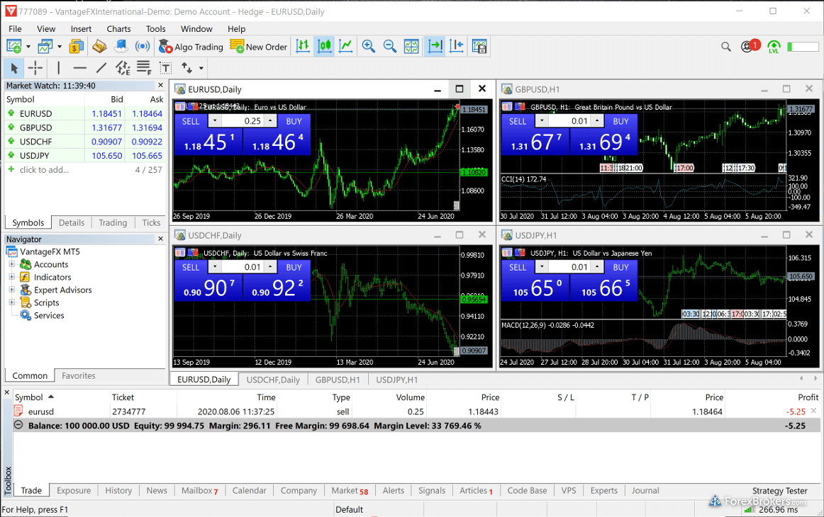 Vantage FX MetaTrader 5 (MT5) desktop platform