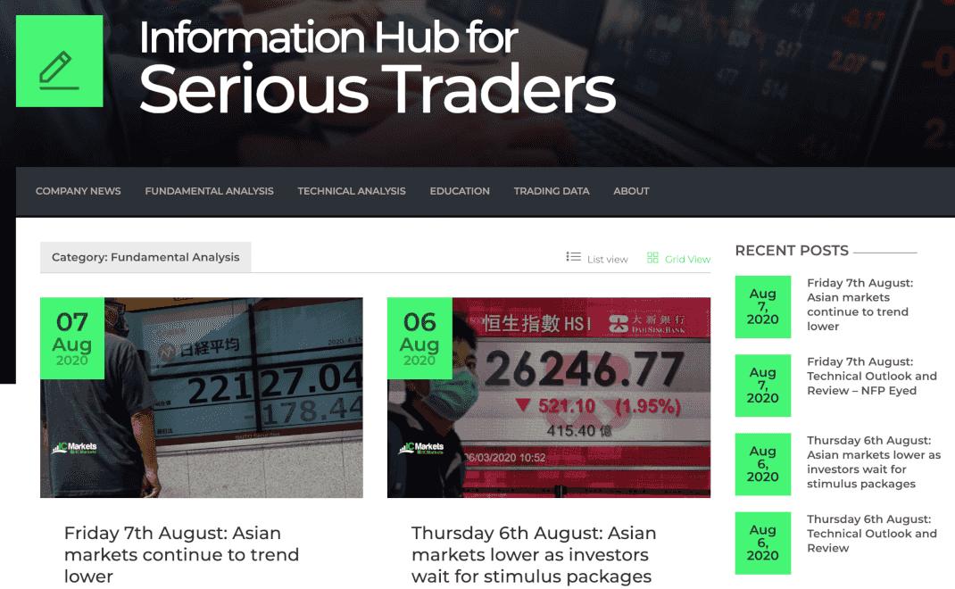 IC Markets research hub