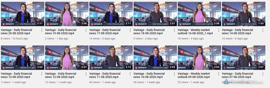 Vantage FX YouTube Research News Videos