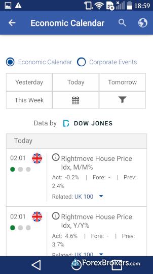 Plus500 mobile economic calendar