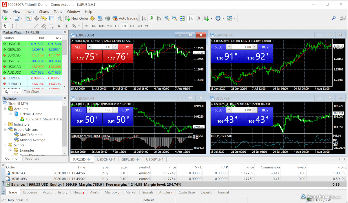 Tickmill MetaTrader4 Desktop