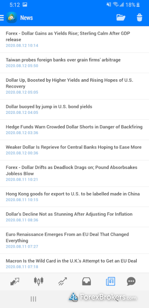 Metatrader4 mobile news headlines