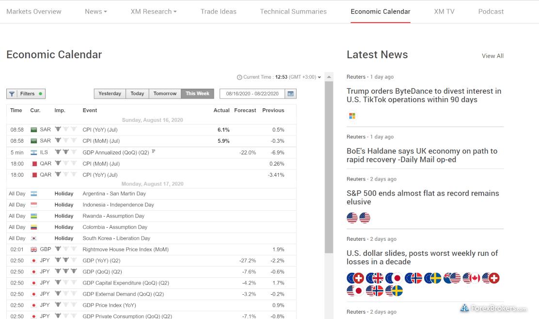 XM Global research portal