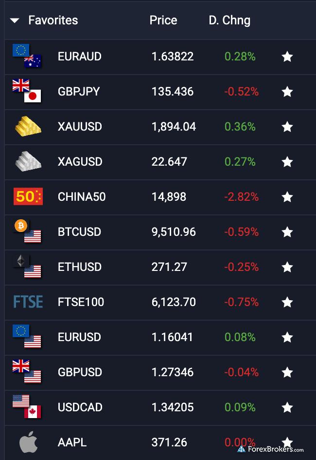MMoneta Markets WebTrader platform watchlist