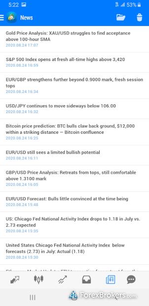 VT Markets Metatrader4 mobile app charts