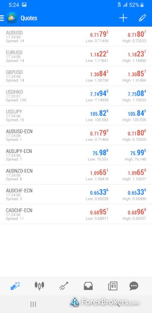 VT Markets Metatrader4 mobile app watchlist