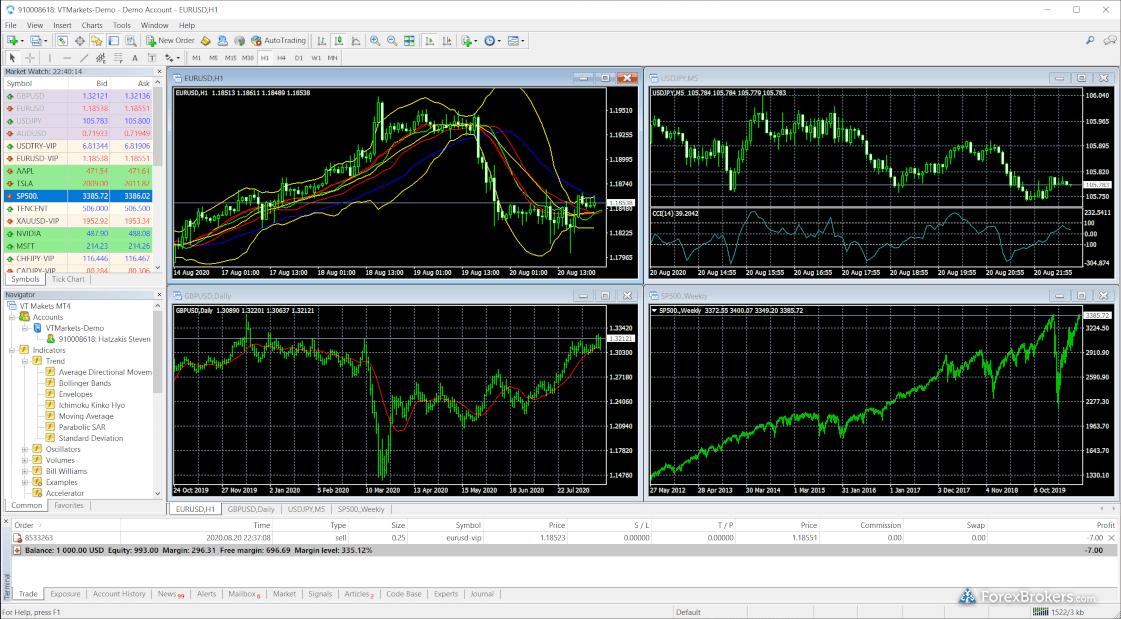 VT Markets MetaTrader 5 desktop platform