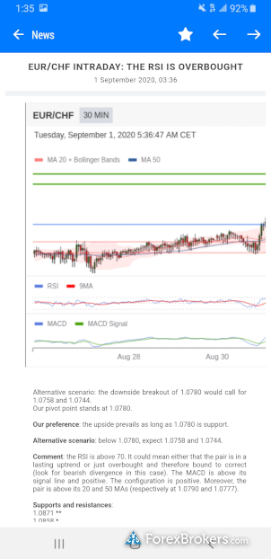 MetaTrader 5 mobile Trading Central