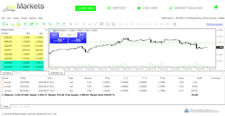 IC Markets MetaTrader 5 (MT5) web