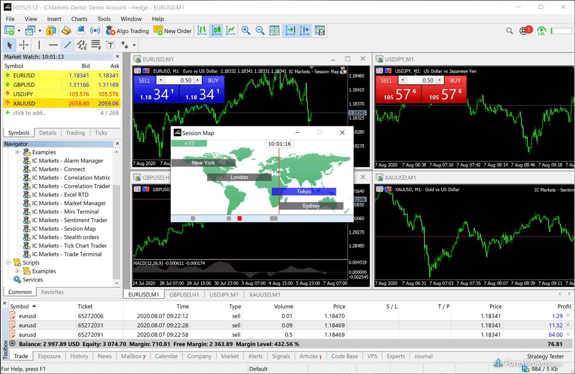 IC Markets MetaTrader 5 (MT5) desktop advanced trading tools