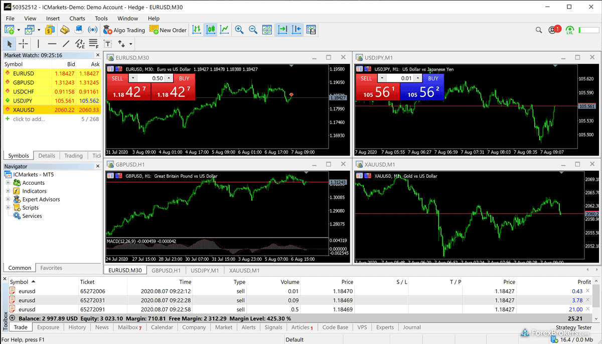 IC Markets MetaTrader 5 (MT5) desktop platform