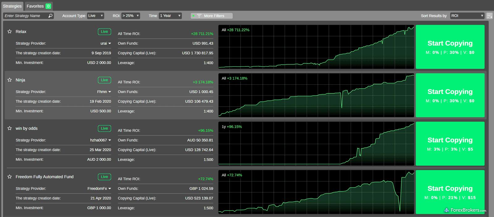 IC Markets cTraderCopy example strategies
