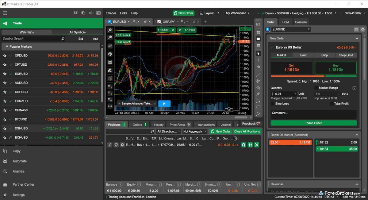IC Markets cTrader desktop platform