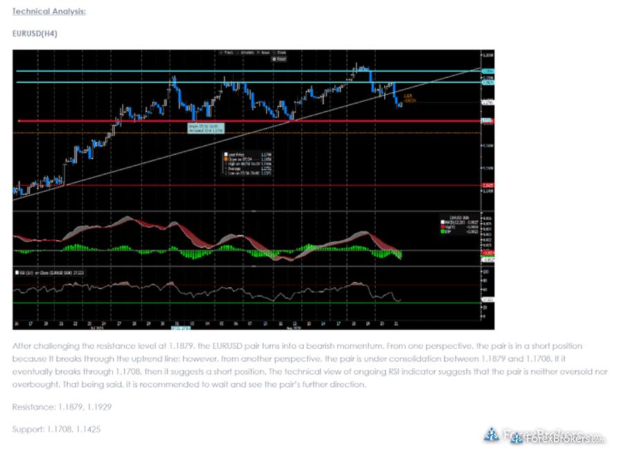 VT Markets daily market analysis update