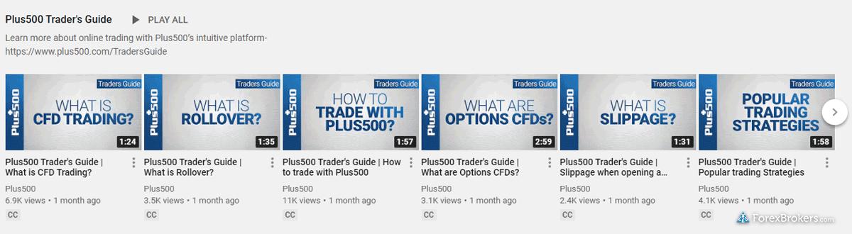 Plus500 Educational Videos YouTube