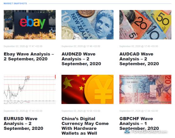 FxPro research market snapshots