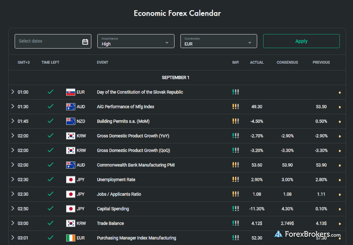 FxPro Edge economic calendar
