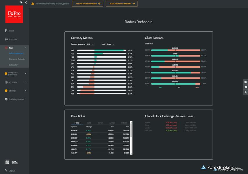 FxPro web client dashboard