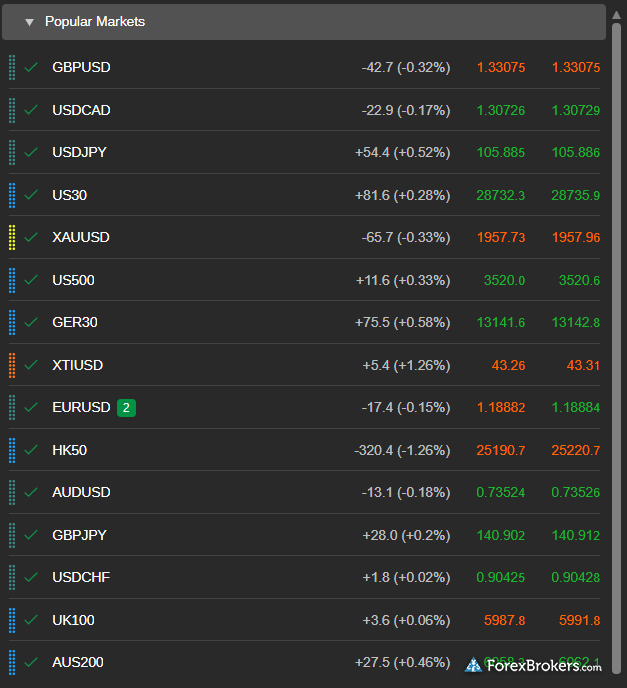Pepperstone cTrader platform watch list