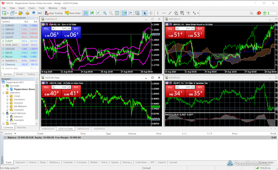 Pepperstone MetaTrader 5 desktop