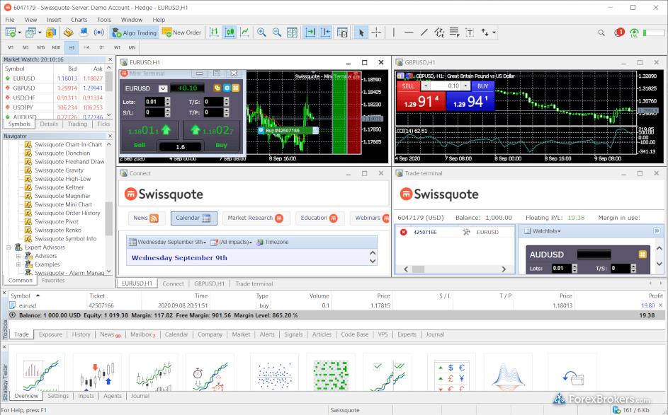 Swissquote MetaTrader 5 desktop Master Edition