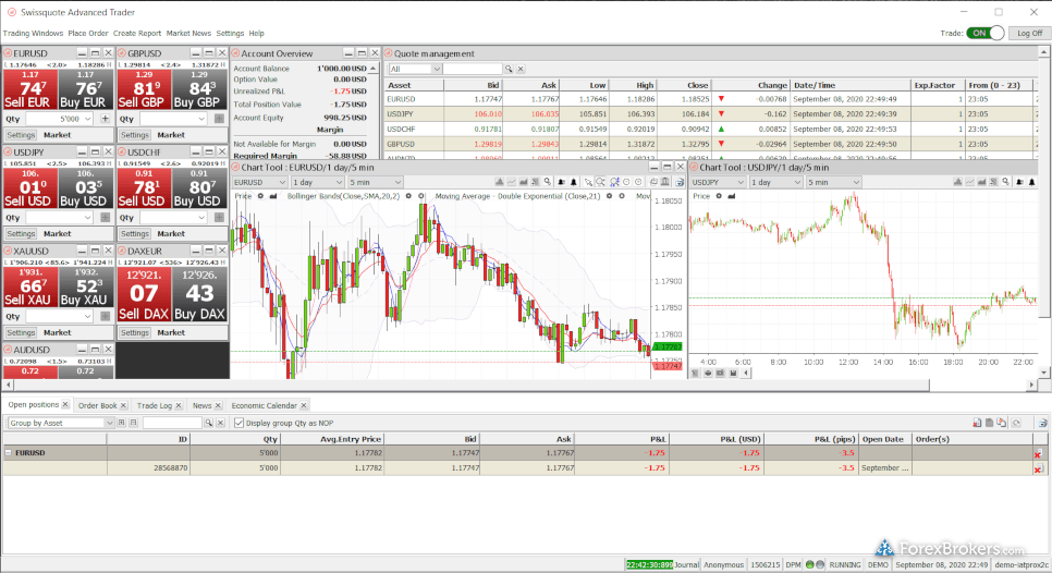 Swissquote Advanced Trader desktop