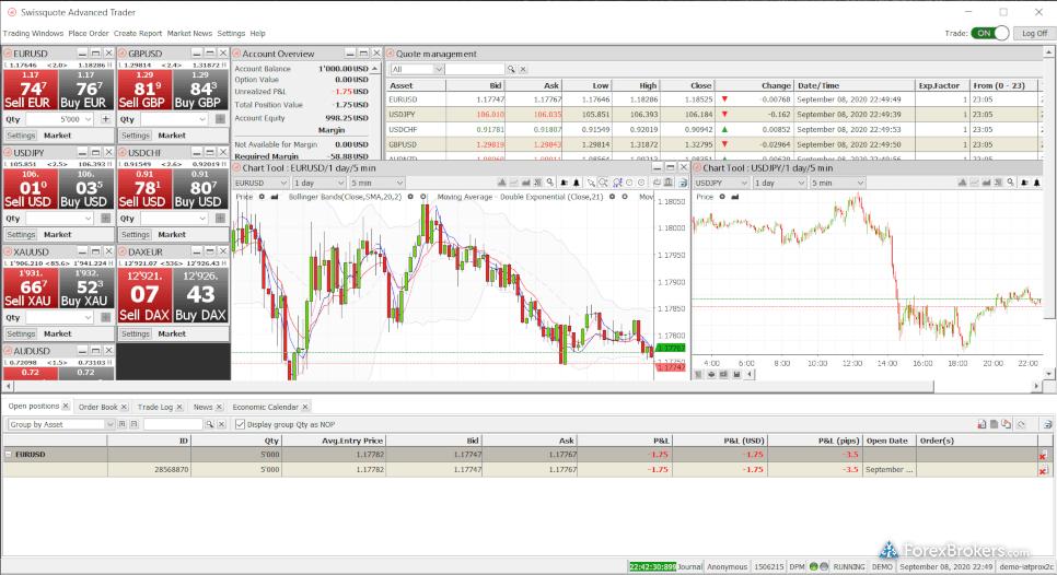 wink criptovaluta previsioni tradingview predominio btc