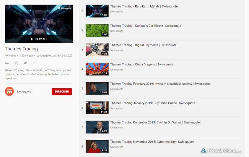Swissquote reserach Morning Themes Trading YouTube videos