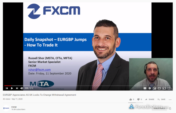 FXCM market analysis Daily Snapshot videos