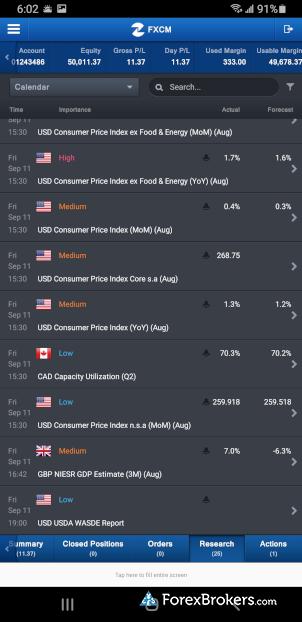 FXCM Trading Station mobile app economic calendar